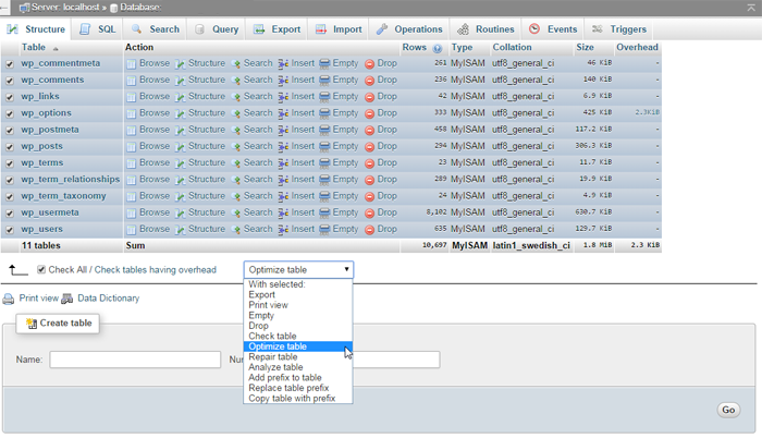 Amazing Just Deleted Rows In Database But It Didnu0027t Get Any Smaller U2013 WordPress  Database